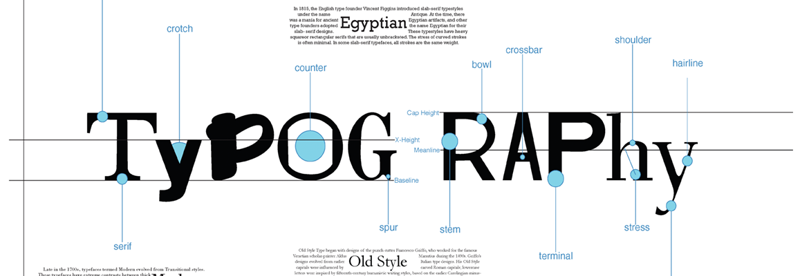 Importance of Typography in Web and Graphics Design